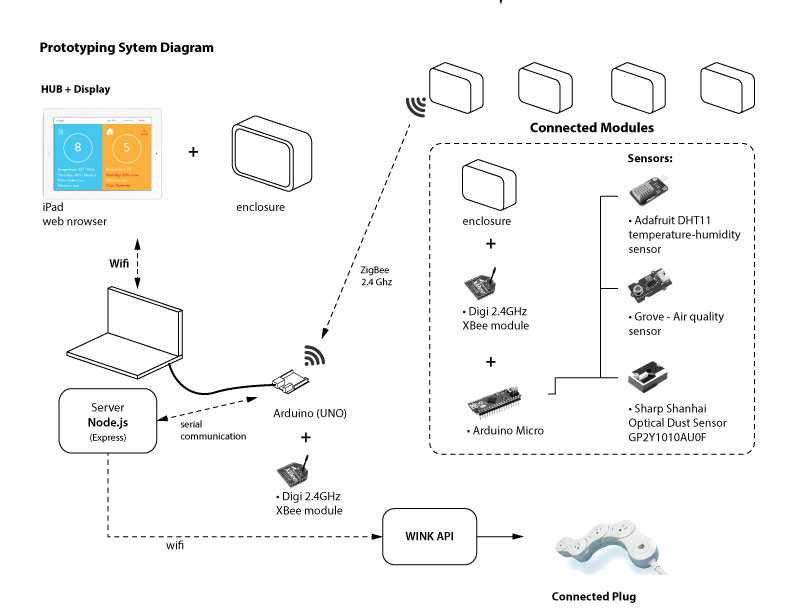 our system diagram for this product